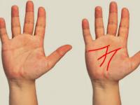 از رازهای پنهان در بندهاي انگشت چه میدانید؟