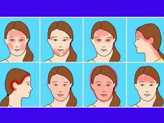 سردردهای خطرناک و سردرد های بی خطر چه علایمی دارند؟