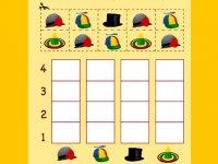 نمودار کلاه
